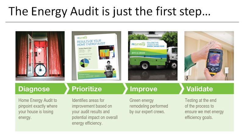Energy_audit