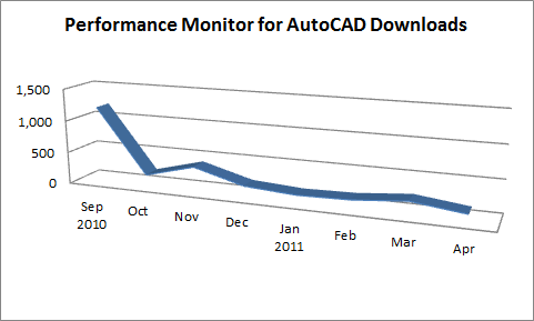Performance_monitor_download