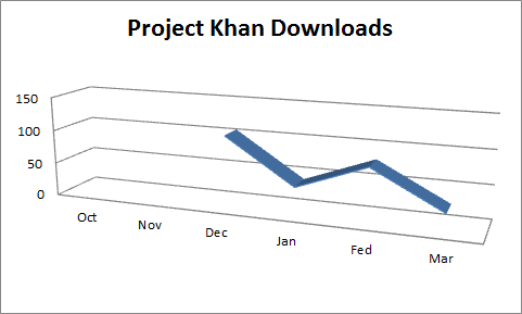 Khan_downloads