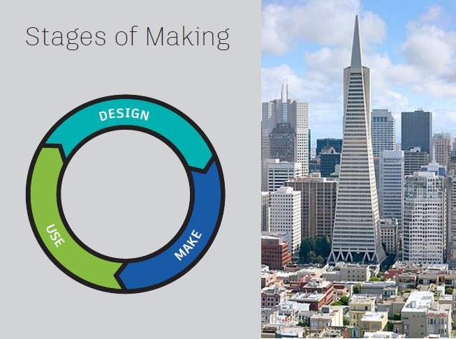 Design_make_use_transamerica