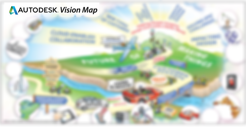 Vision_map