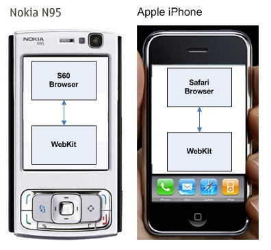 Nokia_iphone