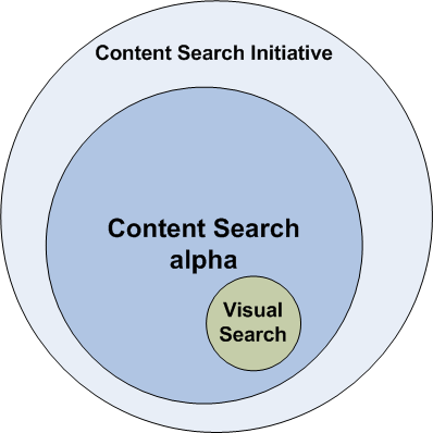 Search_venn
